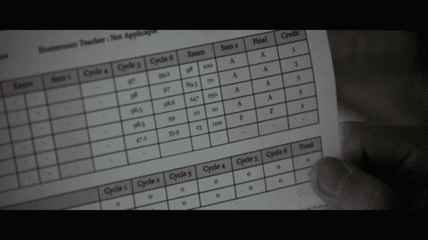 Dismissed - Lucas' report card